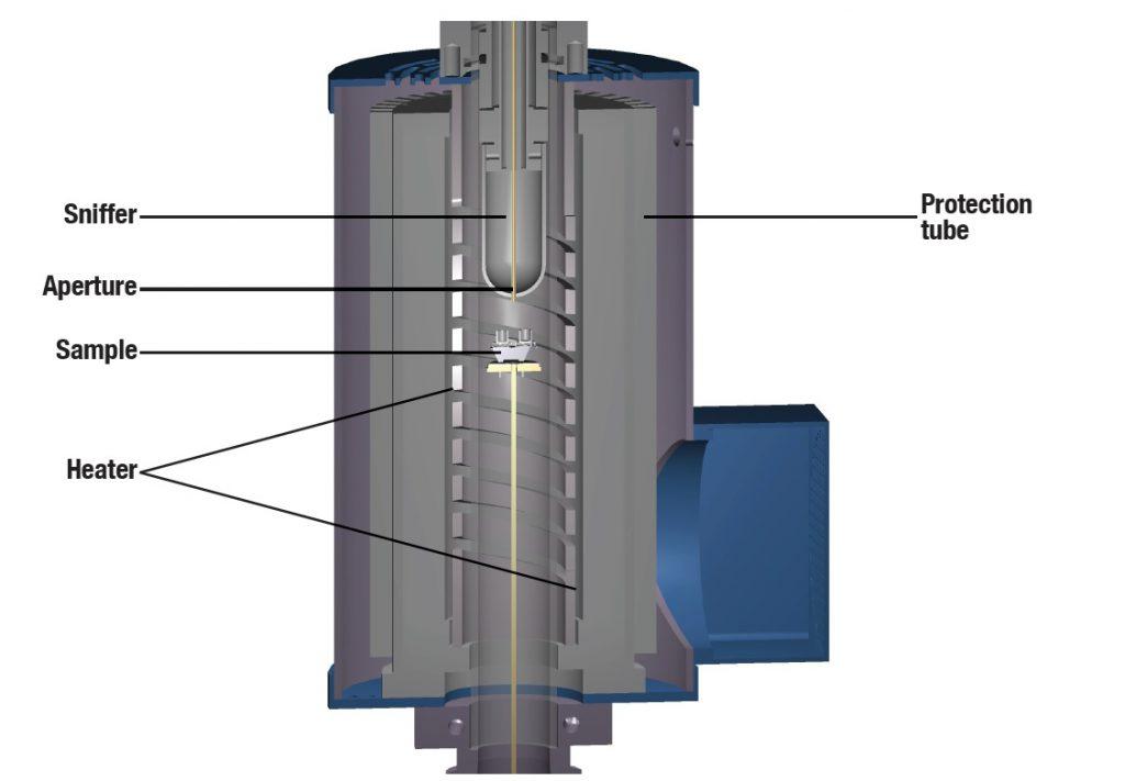 QMS_Mass_Spectrometer_MS_Sniffer